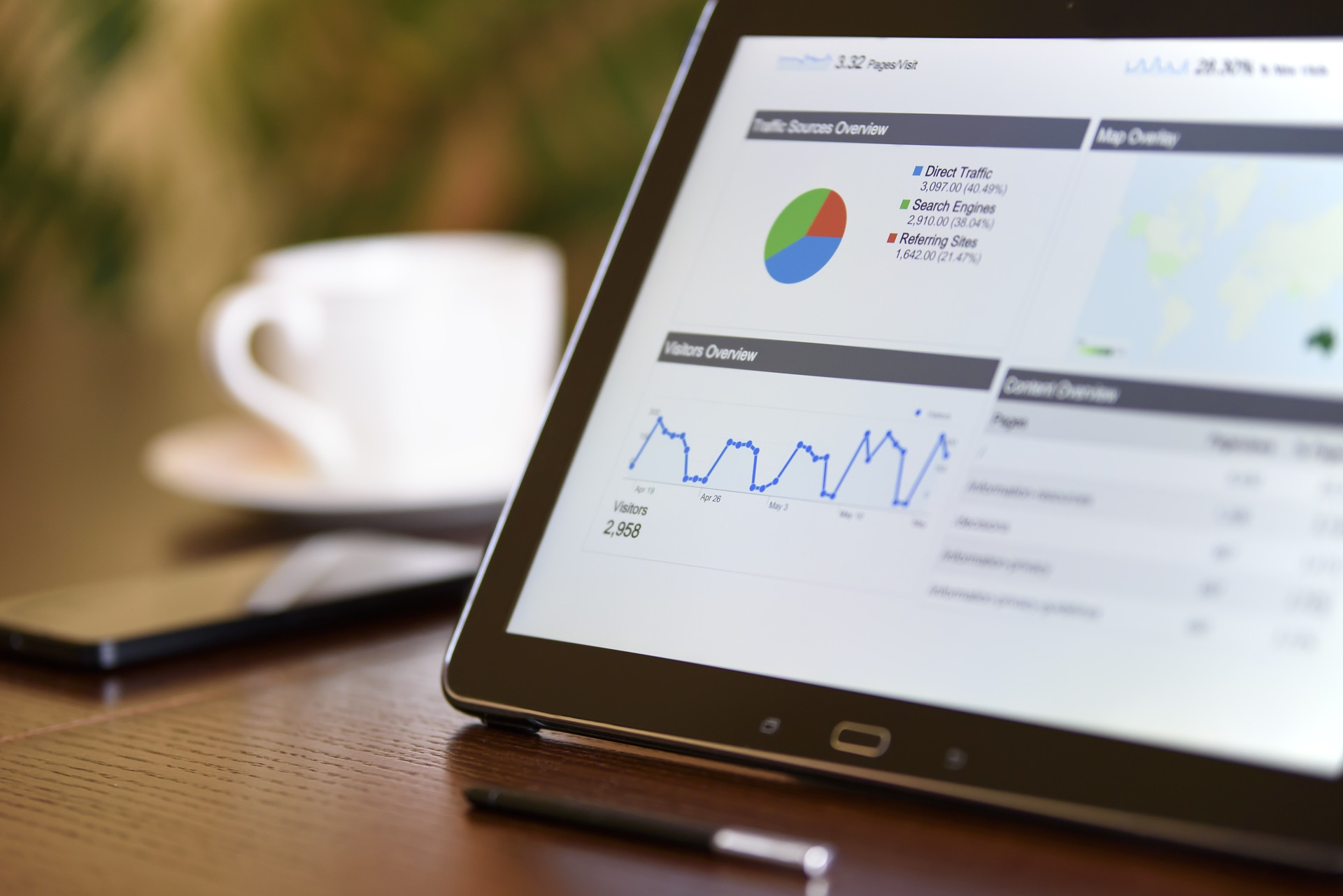 ¿Cómo saber si tu estrategia en redes sociales está funcionando?